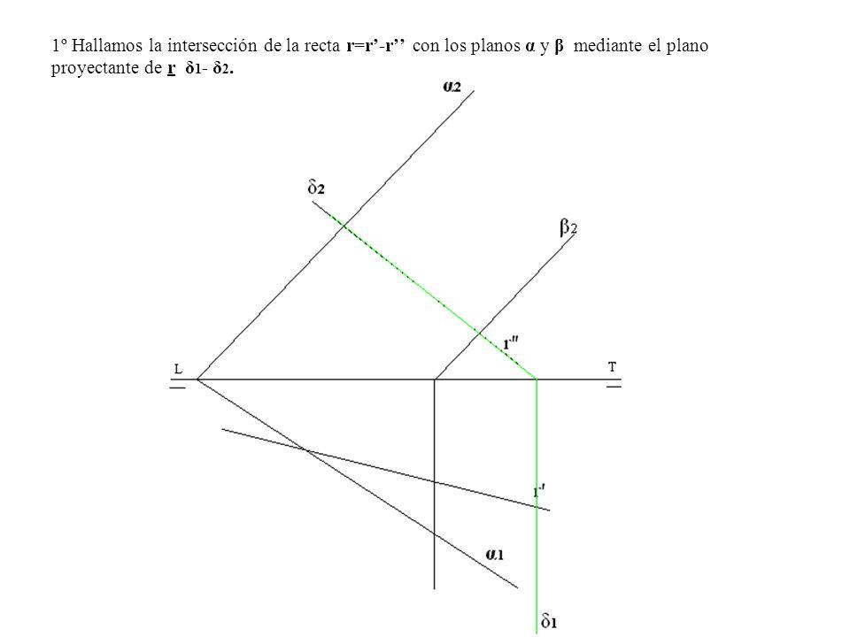 1º Hallamos la intersección de la recta r=r'-r'' con los planos α y β mediante el plano proyectante de r δ1- δ2.