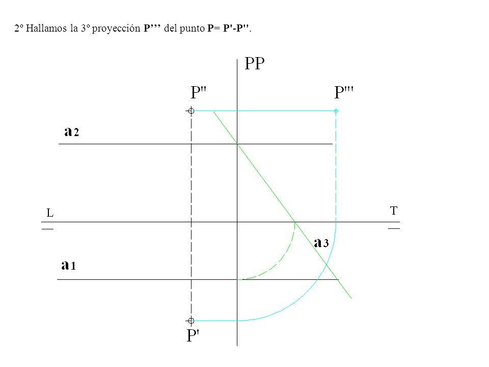 2º Hallamos la 3º proyección P''' del punto P= P -P .