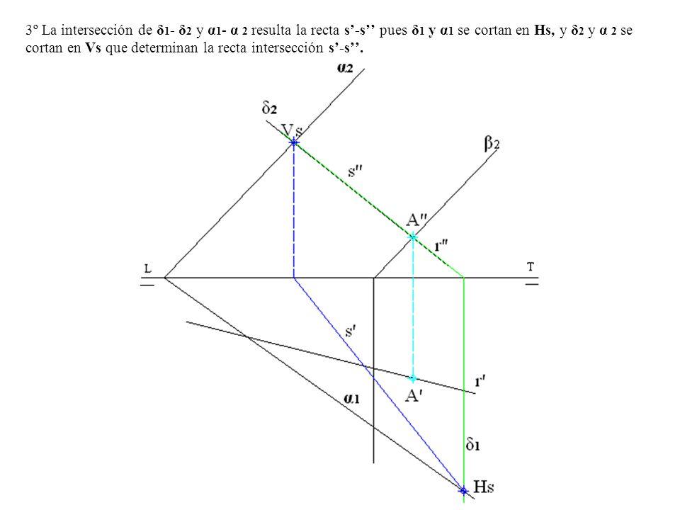 3º La intersección de δ1- δ2 y α1- α 2 resulta la recta s'-s'' pues δ1 y α1 se cortan en Hs, y δ2 y α 2 se cortan en Vs que determinan la recta intersección s'-s''.