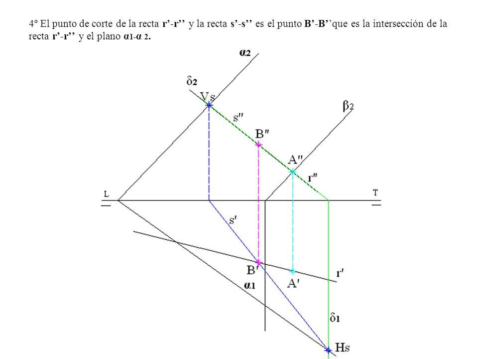 4º El punto de corte de la recta r'-r'' y la recta s'-s'' es el punto B'-B''que es la intersección de la recta r'-r'' y el plano α1-α 2.