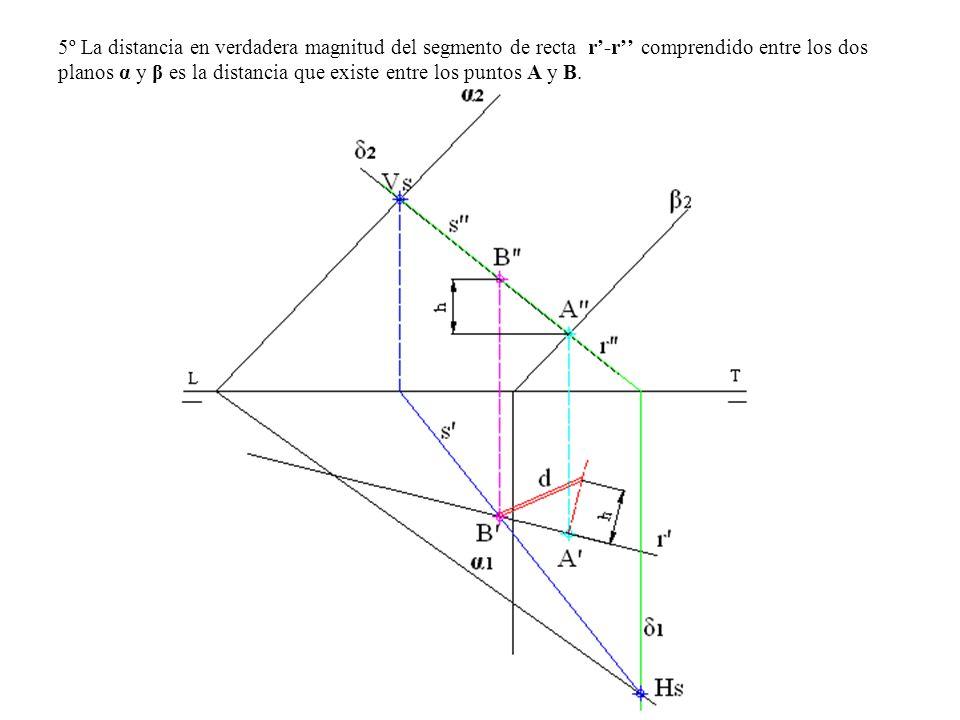 5º La distancia en verdadera magnitud del segmento de recta r'-r'' comprendido entre los dos planos α y β es la distancia que existe entre los puntos A y B.