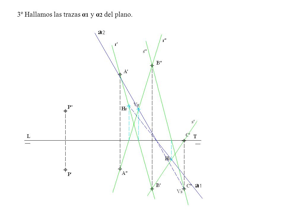 3º Hallamos las trazas α1 y α2 del plano.