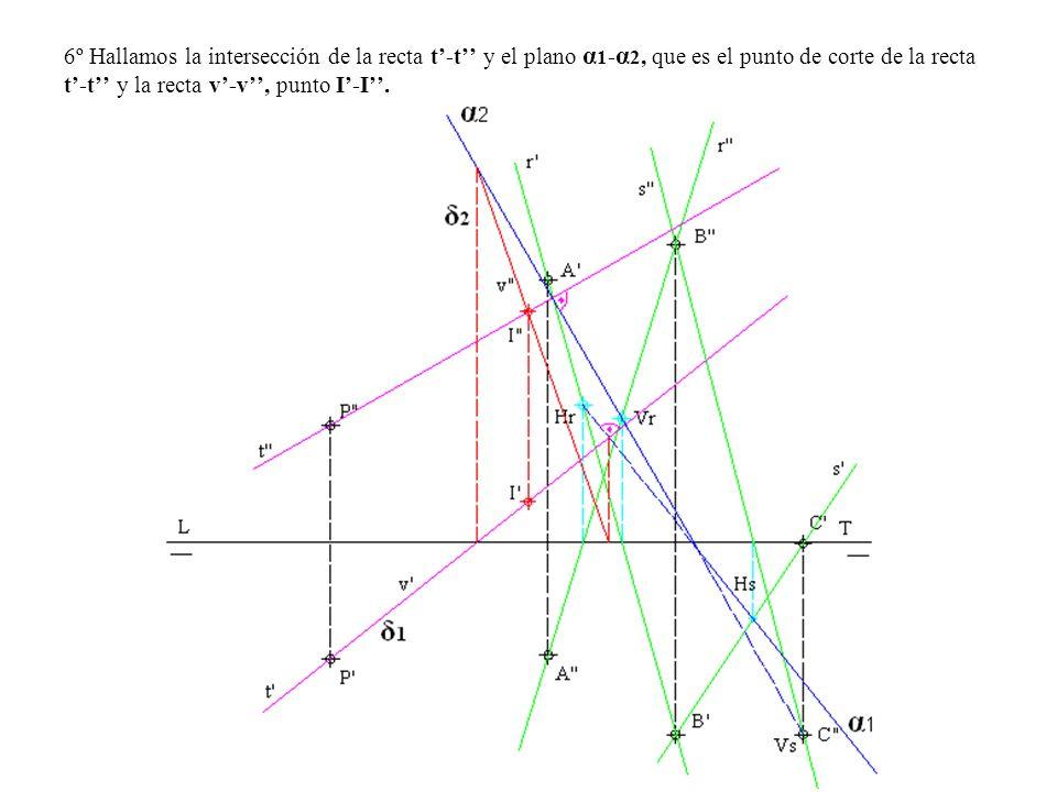 6º Hallamos la intersección de la recta t'-t'' y el plano α1-α2, que es el punto de corte de la recta t'-t'' y la recta v'-v'', punto I'-I''.