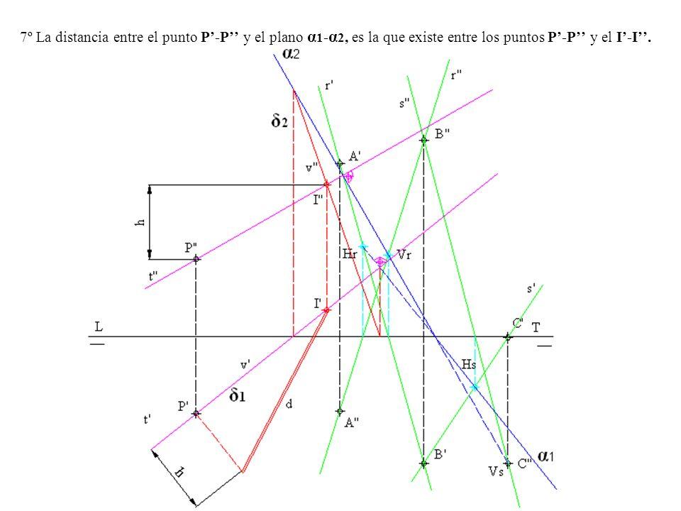 7º La distancia entre el punto P'-P'' y el plano α1-α2, es la que existe entre los puntos P'-P'' y el I'-I''.