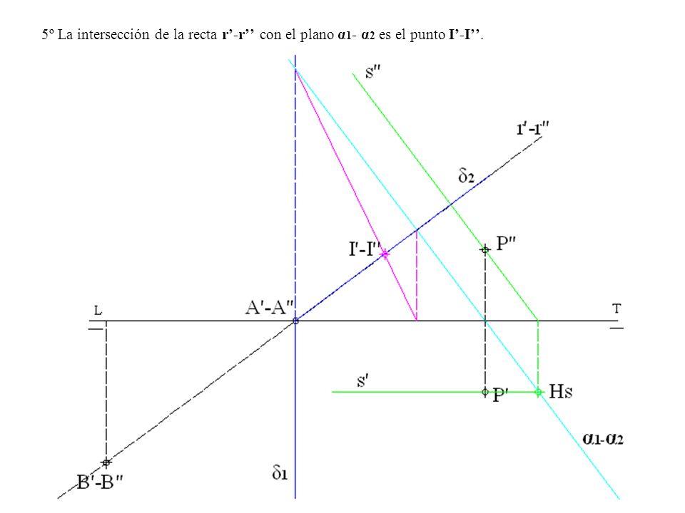 5º La intersección de la recta r'-r'' con el plano α1- α2 es el punto I'-I''.