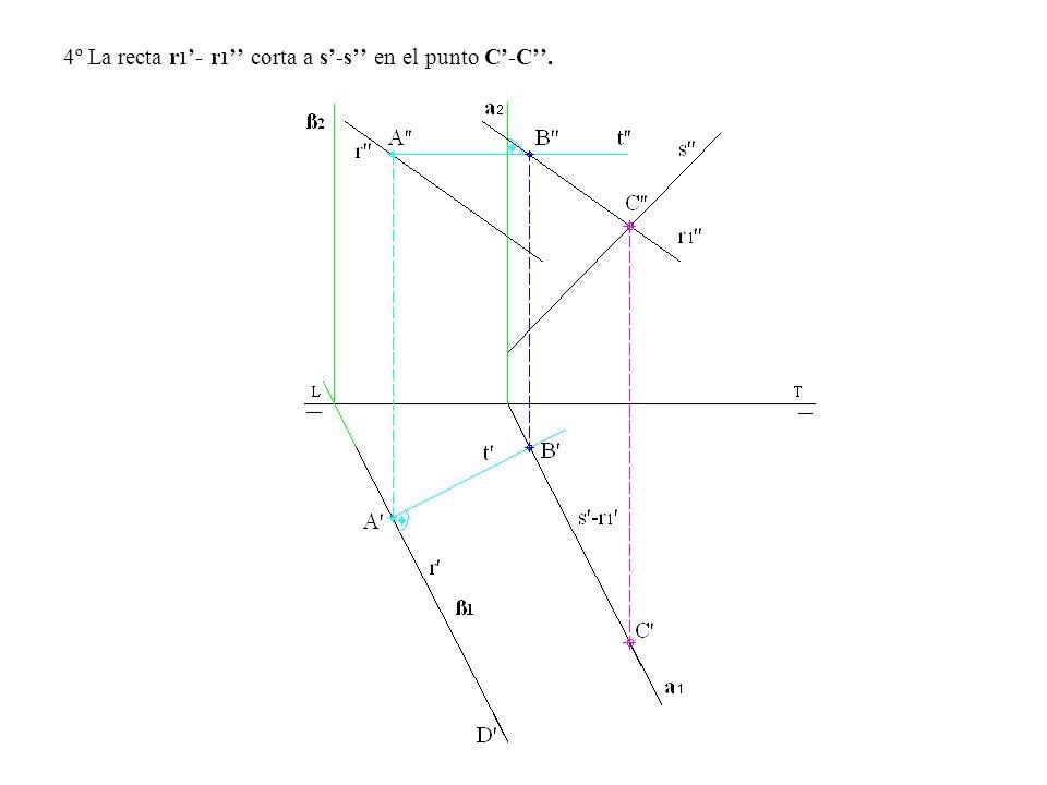 4º La recta r1'- r1'' corta a s'-s'' en el punto C'-C''.