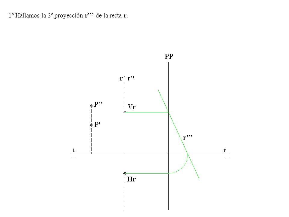1º Hallamos la 3º proyección r''' de la recta r.