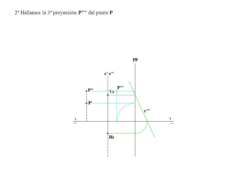 2º Hallamos la 3º proyección P''' del punto P
