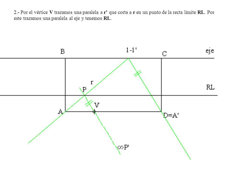 2.- Por el vértice V trazamos una paralela a r' que corta a r en un punto de la recta límite RL.
