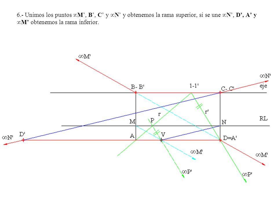 6.- Unimos los puntos ∞M', B', C' y ∞N' y obtenemos la rama superior, si se une ∞N', D', A' y ∞M' obtenemos la rama inferior.