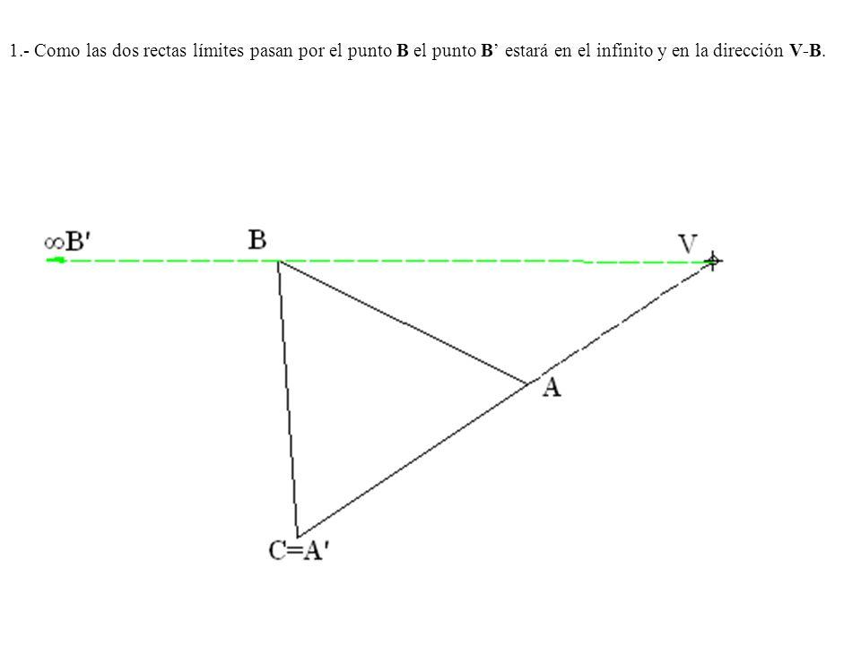 1.- Como las dos rectas límites pasan por el punto B el punto B' estará en el infinito y en la dirección V-B.