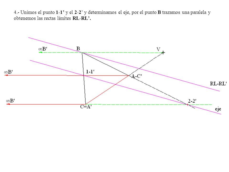 4.- Unimos el punto 1-1' y el 2-2' y determinamos el eje, por el punto B trazamos una paralela y obtenemos las rectas límites RL-RL'.