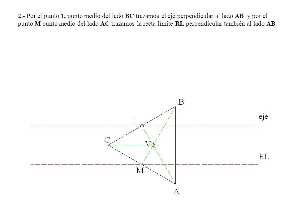2.- Por el punto 1, punto medio del lado BC trazamos el eje perpendicular al lado AB y por el punto M punto medio del lado AC trazamos la recta límite RL perpendicular también al lado AB.