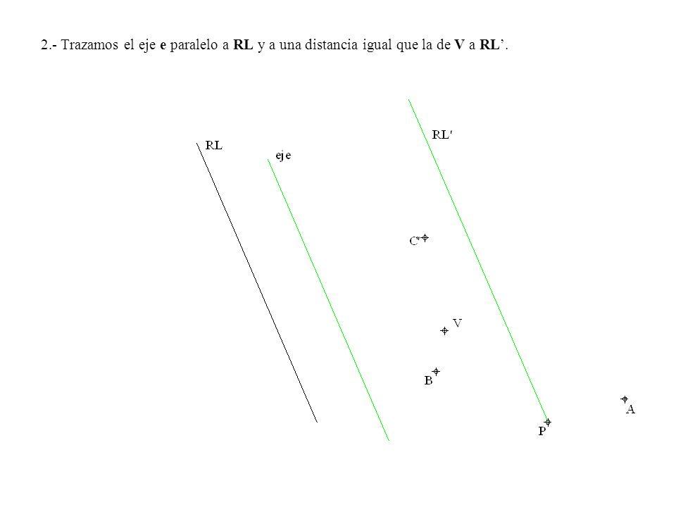 2.- Trazamos el eje e paralelo a RL y a una distancia igual que la de V a RL'.