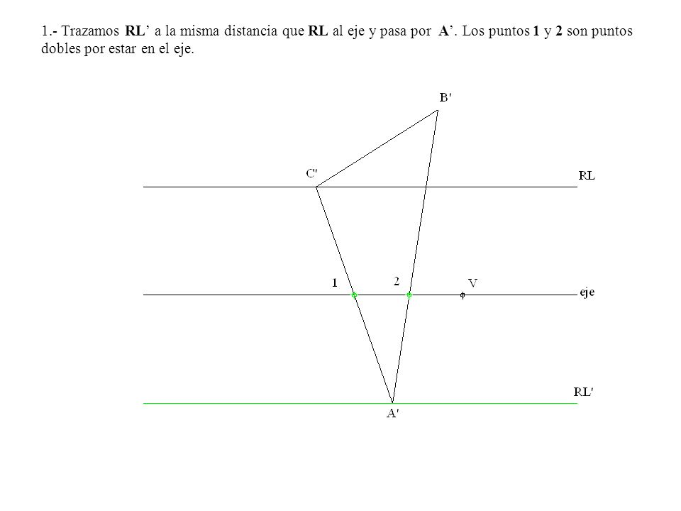 1. - Trazamos RL' a la misma distancia que RL al eje y pasa por A'