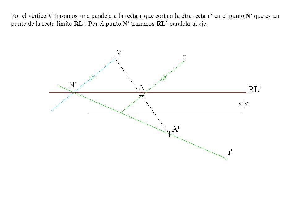Por el vértice V trazamos una paralela a la recta r que corta a la otra recta r' en el punto N' que es un punto de la recta límite RL'.