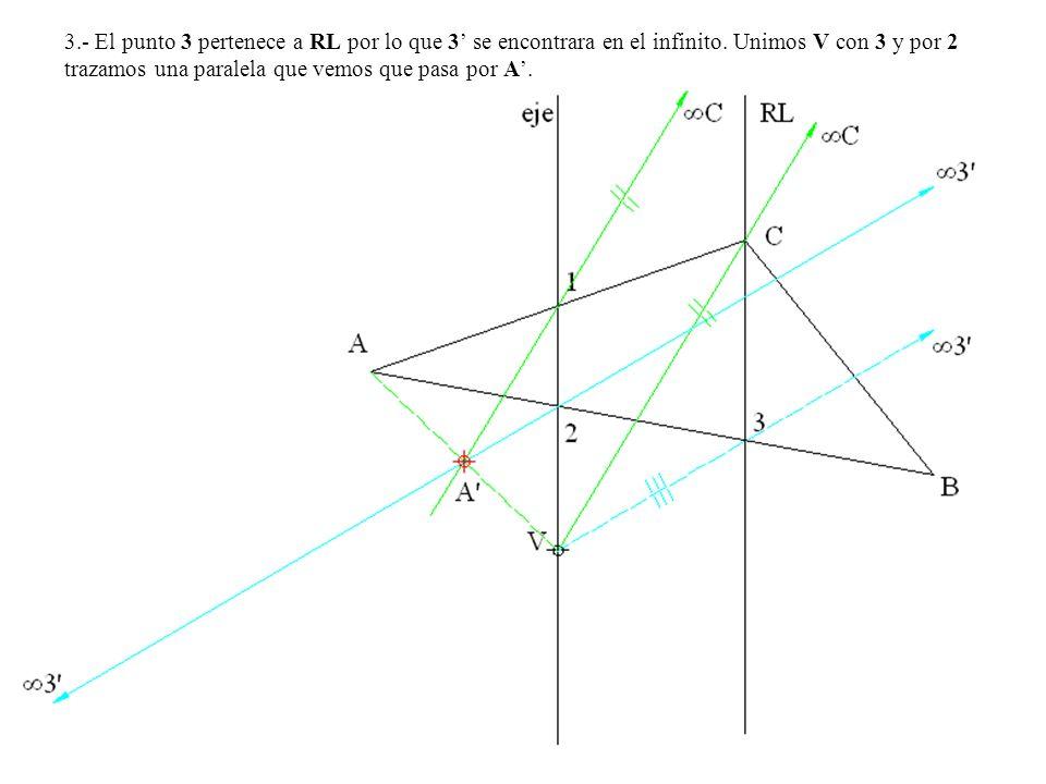 3.- El punto 3 pertenece a RL por lo que 3' se encontrara en el infinito.