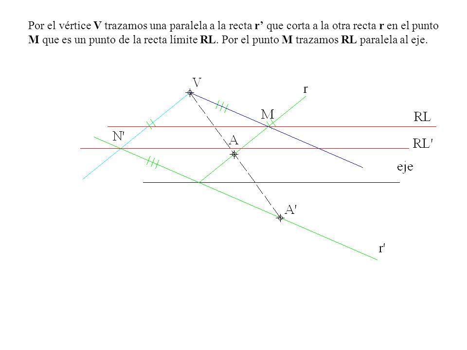 Por el vértice V trazamos una paralela a la recta r' que corta a la otra recta r en el punto M que es un punto de la recta límite RL.
