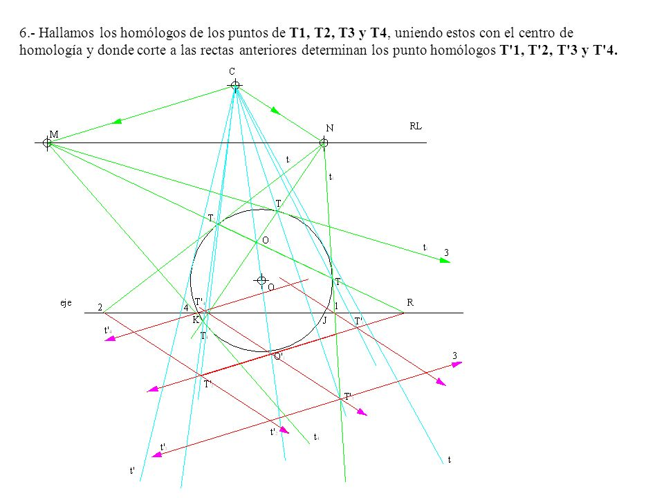 6.- Hallamos los homólogos de los puntos de T1, T2, T3 y T4, uniendo estos con el centro de homología y donde corte a las rectas anteriores determinan los punto homólogos T 1, T 2, T 3 y T 4.