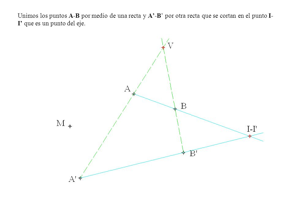 Unimos los puntos A-B por medio de una recta y A'-B' por otra recta que se cortan en el punto I-I' que es un punto del eje.