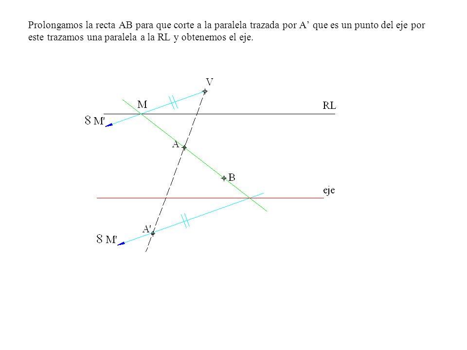 Prolongamos la recta AB para que corte a la paralela trazada por A' que es un punto del eje por este trazamos una paralela a la RL y obtenemos el eje.