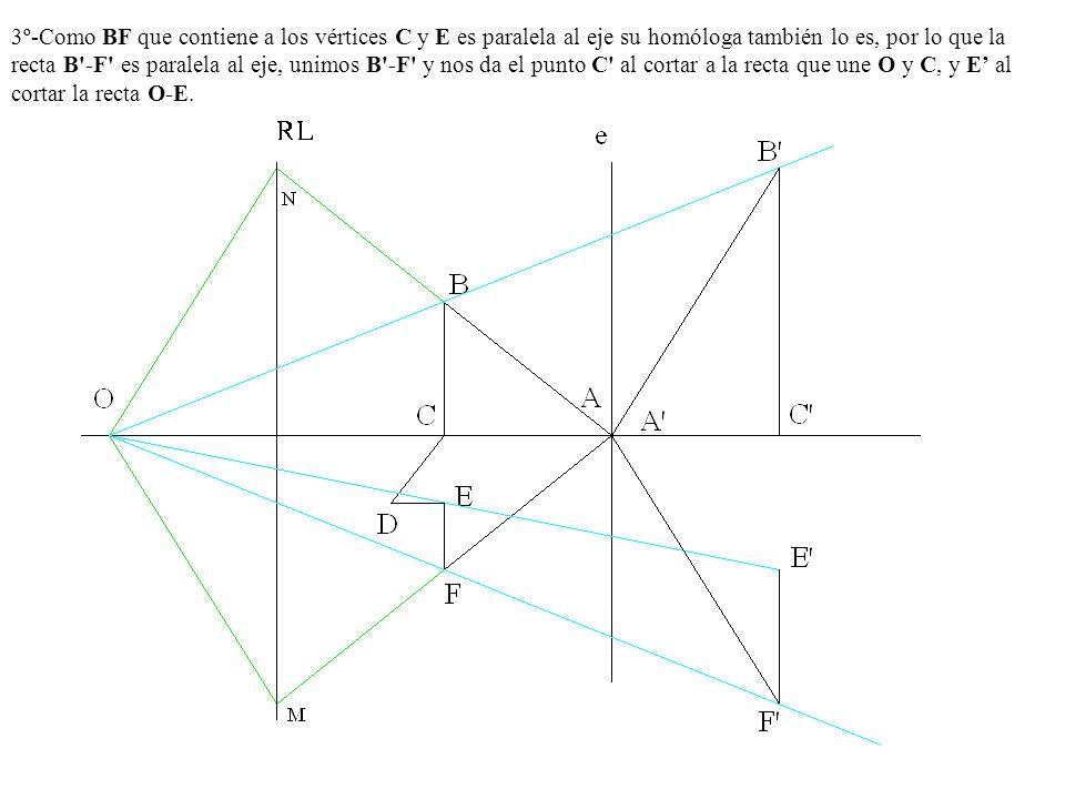 3º-Como BF que contiene a los vértices C y E es paralela al eje su homóloga también lo es, por lo que la recta B -F es paralela al eje, unimos B -F y nos da el punto C al cortar a la recta que une O y C, y E' al cortar la recta O-E.
