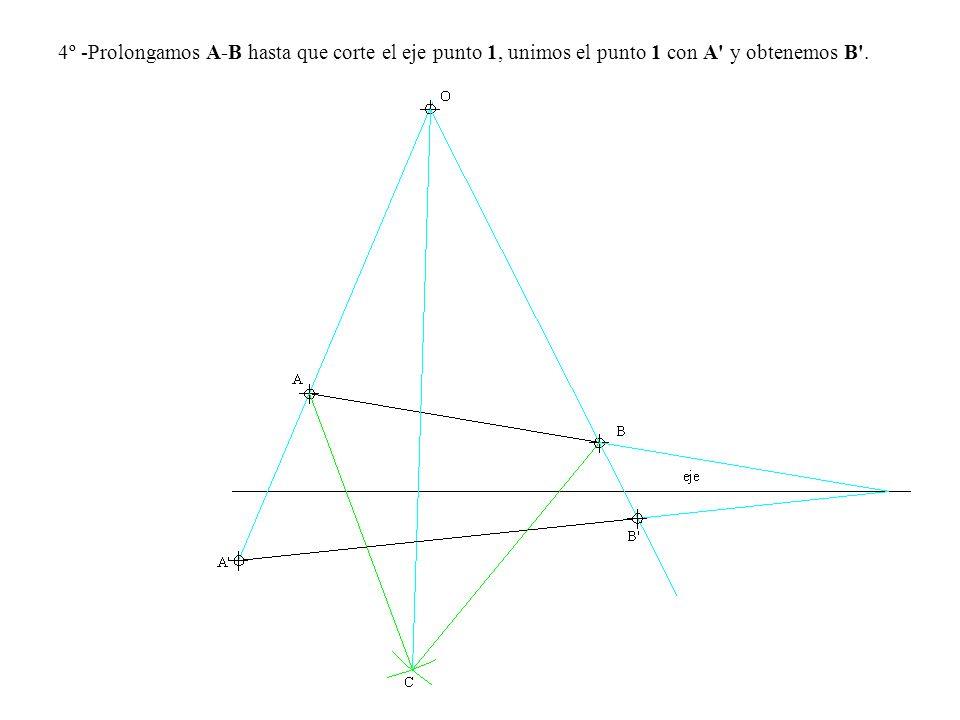 4º -Prolongamos A-B hasta que corte el eje punto 1, unimos el punto 1 con A y obtenemos B .