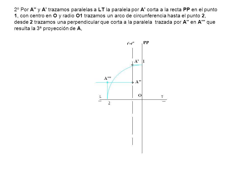 2º Por A y A trazamos paralelas a LT la paralela por A corta a la recta PP en el punto 1, con centro en O y radio O1 trazamos un arco de circunferencia hasta el punto 2, desde 2 trazamos una perpendicular que corta a la paralela trazada por A en A que resulta la 3ª proyección de A,