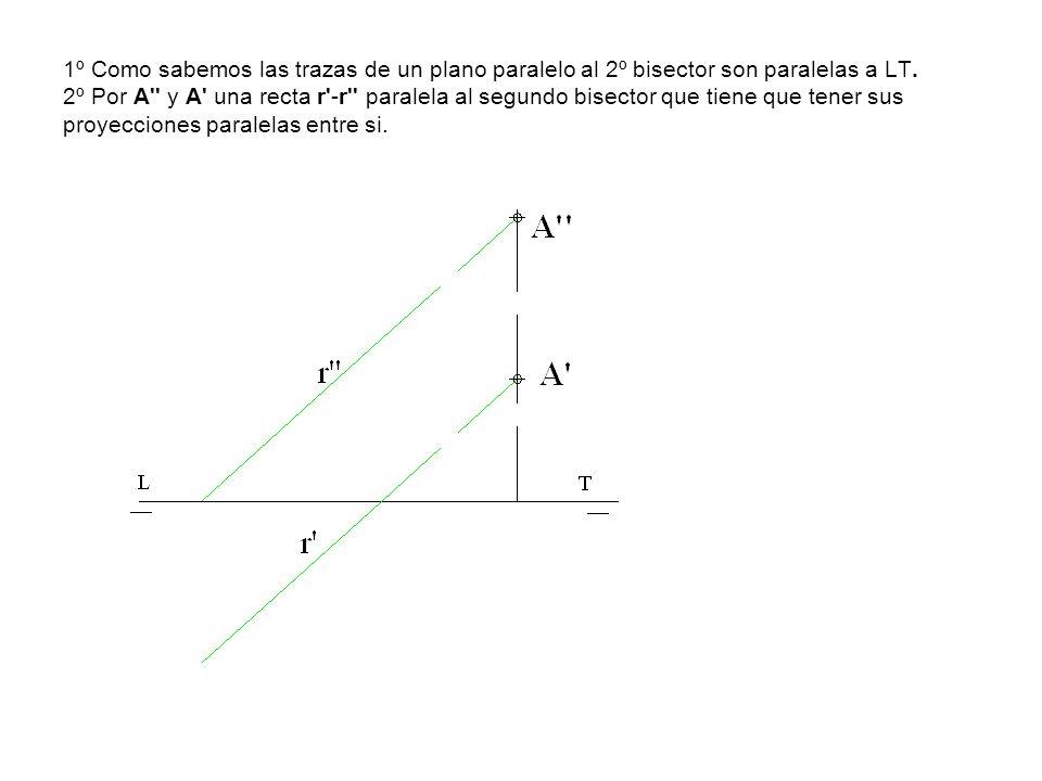 1º Como sabemos las trazas de un plano paralelo al 2º bisector son paralelas a LT.