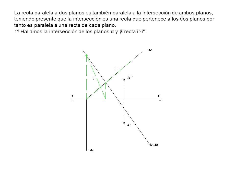 La recta paralela a dos planos es también paralela a la intersección de ambos planos, teniendo presente que la intersección es una recta que pertenece a los dos planos por tanto es paralela a una recta de cada plano.