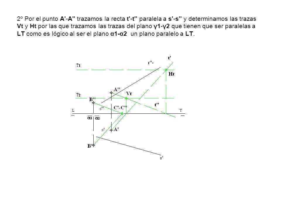 2º Por el punto A -A trazamos la recta t -t paralela a s -s y determinamos las trazas Vt y Ht por las que trazamos las trazas del plano γ1-γ2 que tienen que ser paralelas a LT como es lógico al ser el plano α1-α2 un plano paralelo a LT.