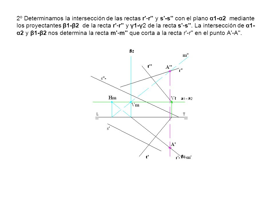 2º Determinamos la intersección de las rectas r -r y s -s con el plano α1-α2 mediante los proyectantes β1-β2 de la recta r -r y γ1-γ2 de la recta s -s .