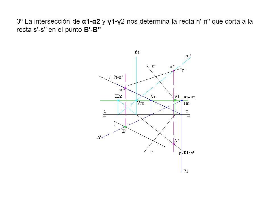 3º La intersección de α1-α2 y γ1-γ2 nos determina la recta n -n que corta a la recta s -s en el punto B -B
