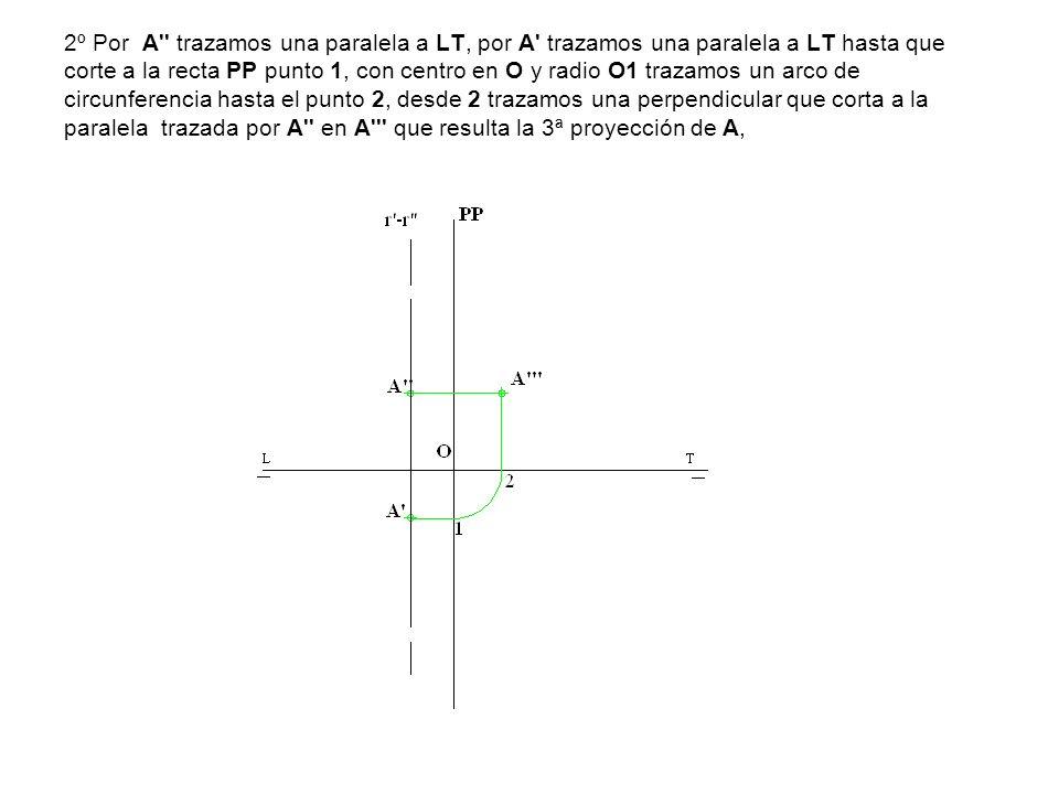 2º Por A trazamos una paralela a LT, por A trazamos una paralela a LT hasta que corte a la recta PP punto 1, con centro en O y radio O1 trazamos un arco de circunferencia hasta el punto 2, desde 2 trazamos una perpendicular que corta a la paralela trazada por A en A que resulta la 3ª proyección de A,