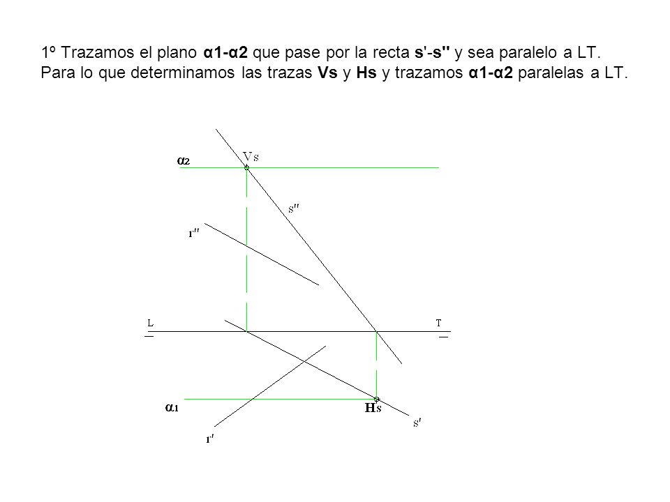 1º Trazamos el plano α1-α2 que pase por la recta s -s y sea paralelo a LT.