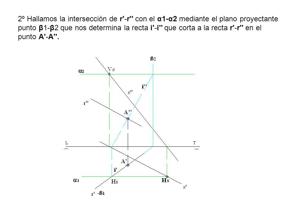 2º Hallamos la intersección de r -r con el α1-α2 mediante el plano proyectante punto β1-β2 que nos determina la recta i -i que corta a la recta r -r en el punto A -A .