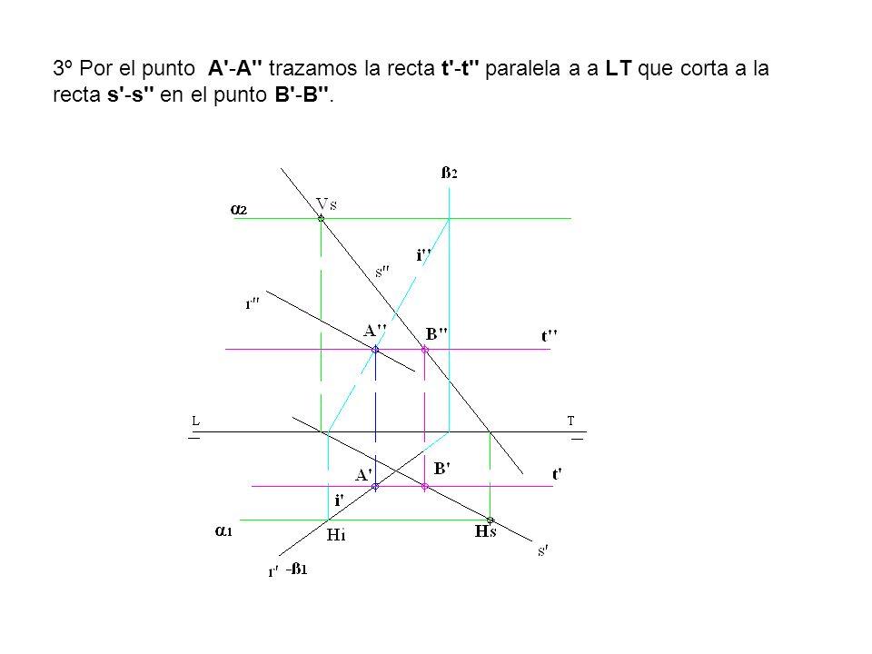3º Por el punto A -A trazamos la recta t -t paralela a a LT que corta a la recta s -s en el punto B -B .