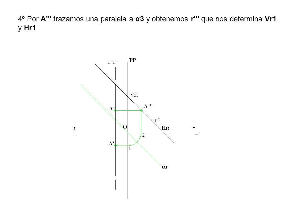 4º Por A trazamos una paralela a α3 y obtenemos r que nos determina Vr1 y Hr1
