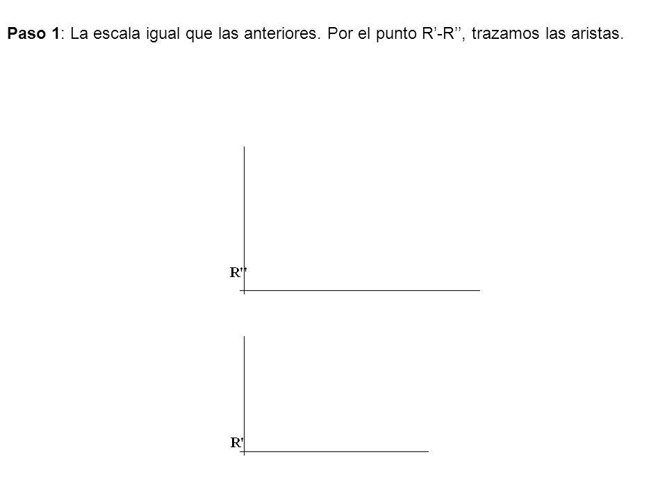 Paso 1: La escala igual que las anteriores