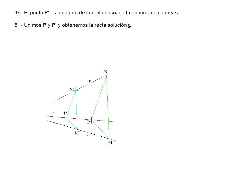 4º.- El punto P es un punto de la recta buscada t concurrente con r y s.