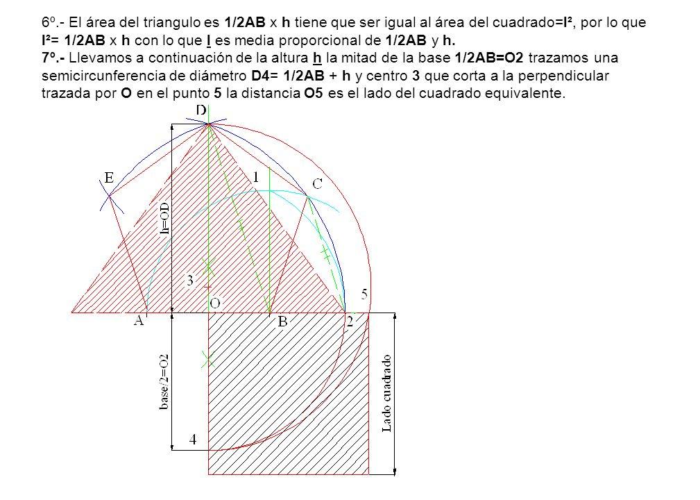 6º.- El área del triangulo es 1/2AB x h tiene que ser igual al área del cuadrado=l², por lo que l²= 1/2AB x h con lo que l es media proporcional de 1/2AB y h.