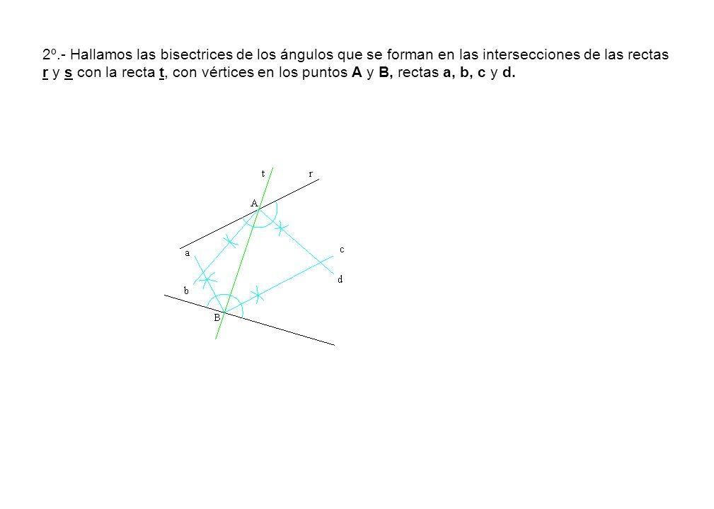 2º.- Hallamos las bisectrices de los ángulos que se forman en las intersecciones de las rectas r y s con la recta t, con vértices en los puntos A y B, rectas a, b, c y d.