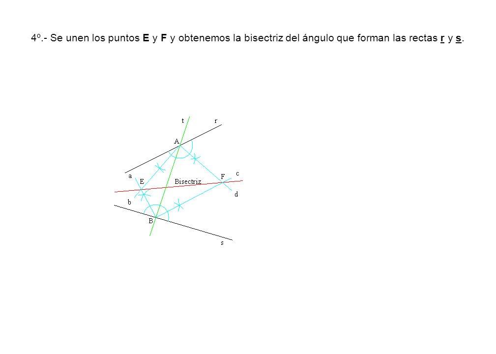4º.- Se unen los puntos E y F y obtenemos la bisectriz del ángulo que forman las rectas r y s.