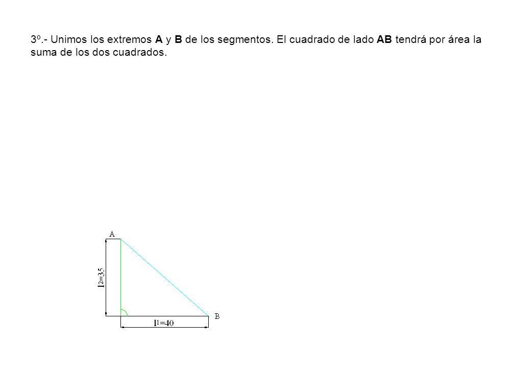 3º. - Unimos los extremos A y B de los segmentos