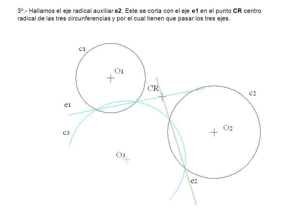 3º. - Hallamos el eje radical auxiliar e2