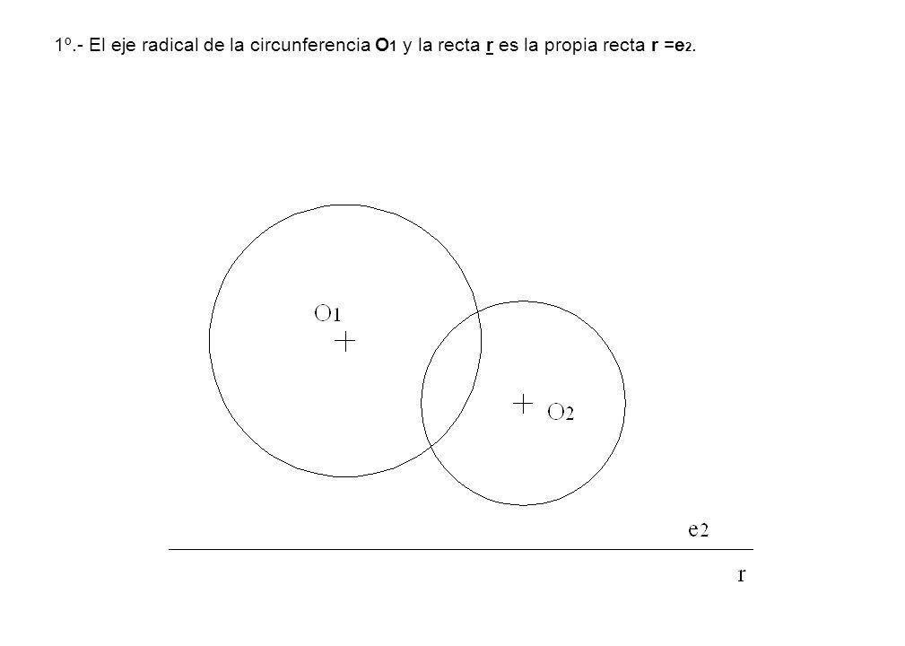 1º.- El eje radical de la circunferencia O1 y la recta r es la propia recta r =e2.