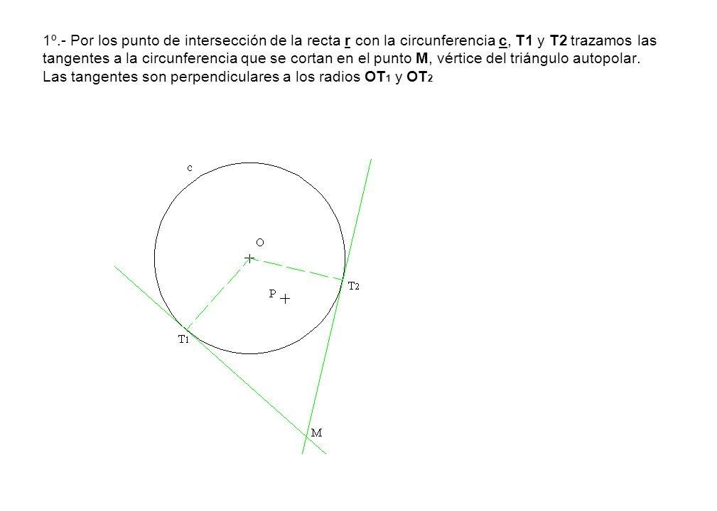 1º.- Por los punto de intersección de la recta r con la circunferencia c, T1 y T2 trazamos las tangentes a la circunferencia que se cortan en el punto M, vértice del triángulo autopolar.