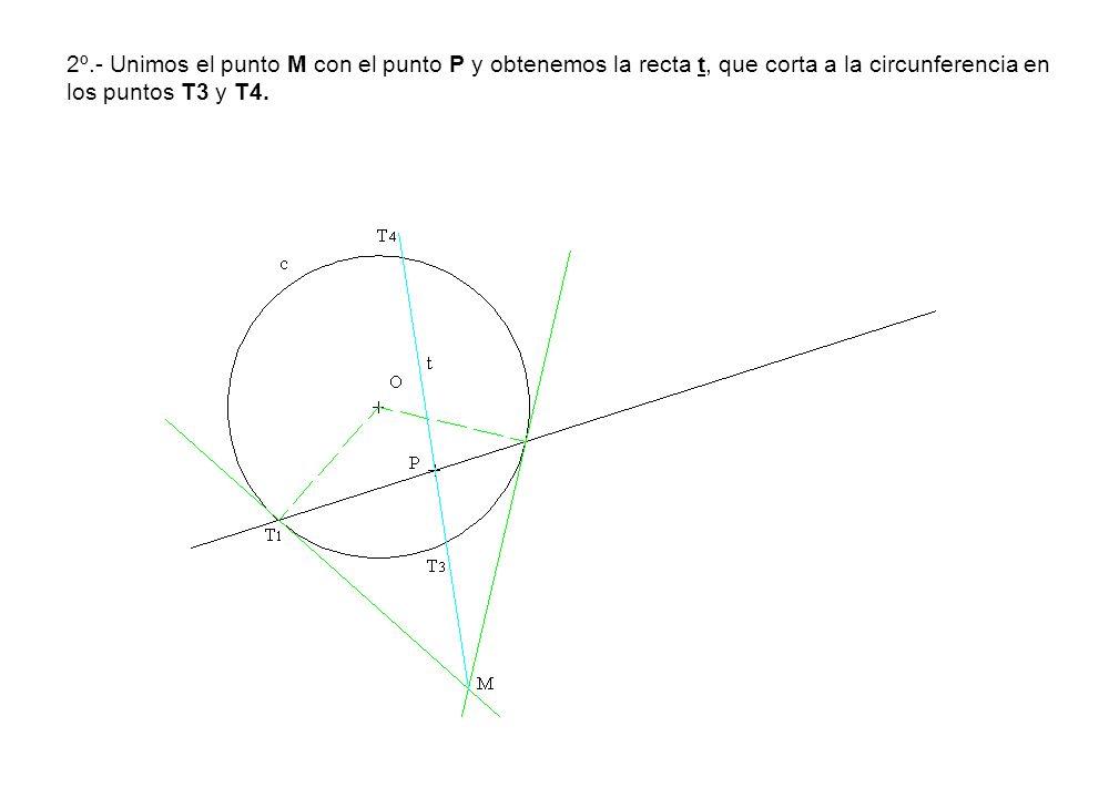 2º.- Unimos el punto M con el punto P y obtenemos la recta t, que corta a la circunferencia en los puntos T3 y T4.