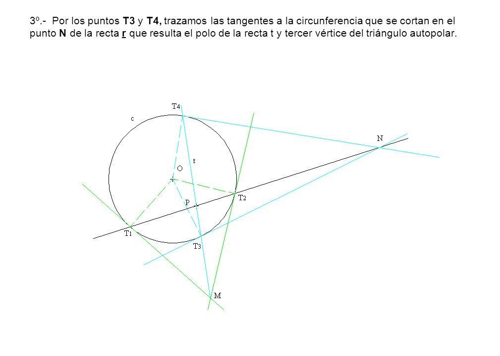 3º.- Por los puntos T3 y T4, trazamos las tangentes a la circunferencia que se cortan en el punto N de la recta r que resulta el polo de la recta t y tercer vértice del triángulo autopolar.