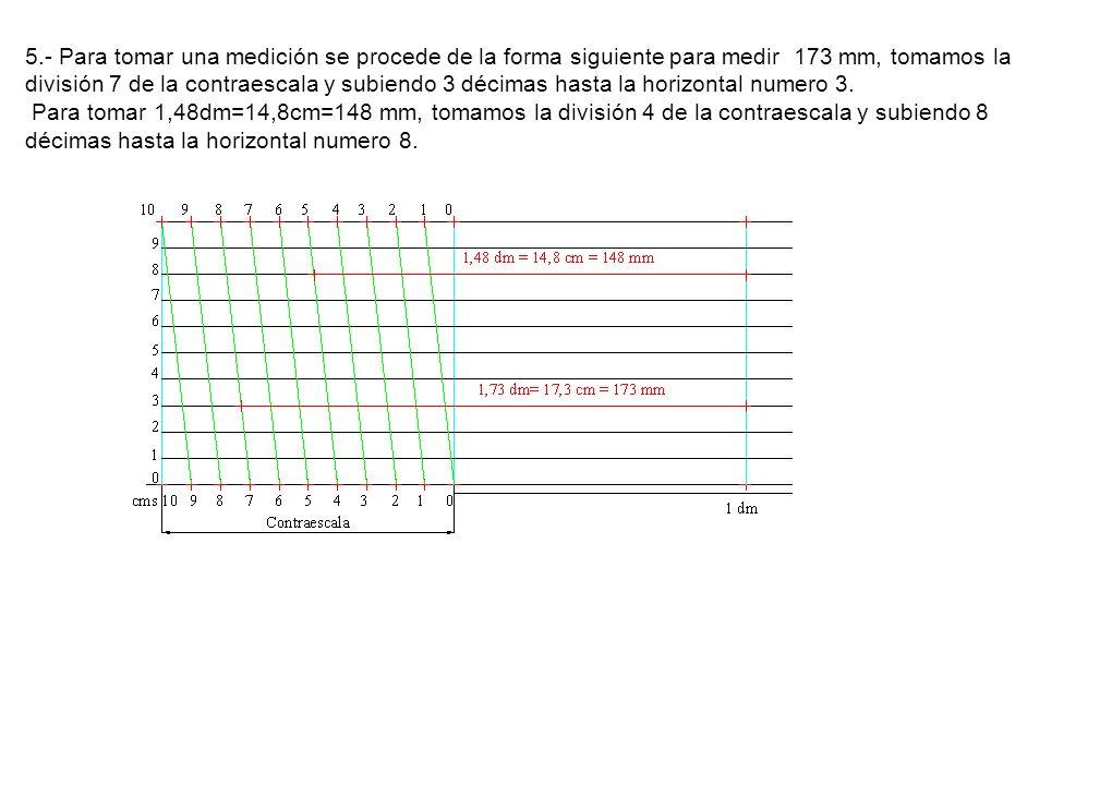 5.- Para tomar una medición se procede de la forma siguiente para medir 173 mm, tomamos la división 7 de la contraescala y subiendo 3 décimas hasta la horizontal numero 3.